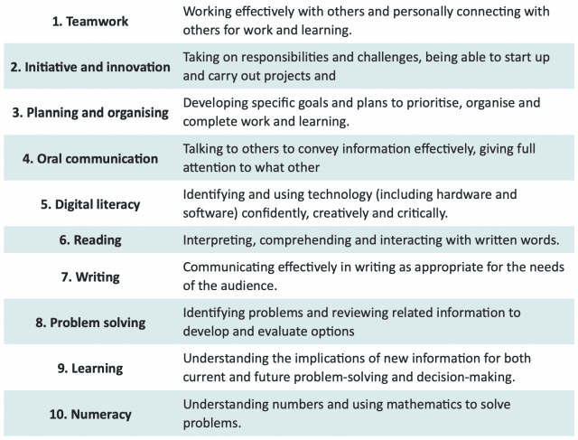 Australian Skills Classification core competencies